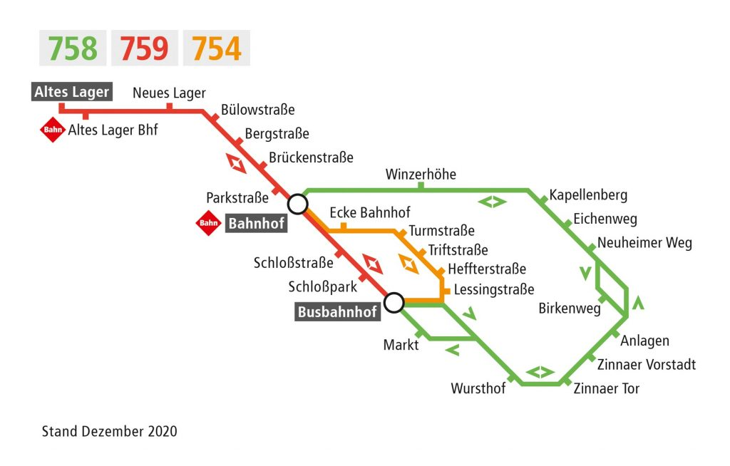 Stadtverkehr Jüterbog